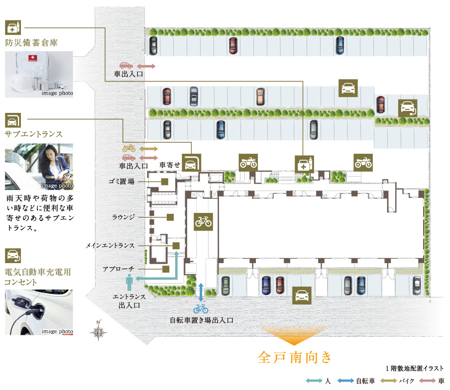 敷地配置イラスト<br /> ■1階住戸専用駐車場(各住戸2台収容)<br /> 1階住戸にはそれぞれ2台分の駐車スペースをご用意。テラスの前に駐車できますので、お子さまの乗降やベビーカーの積み込みなども快適です。<br /> <br /> ■平面式駐車場<br /> 敷地北側に63台収容の駐車場を設置し、1階住戸分と合わせた全体で約108%※1の駐車場設置率を確保。平面式ですのでいつでもスムーズなご利用が可能です。<br /> <br /> ■屋内自転車置場<br /> 専用の入口を設けた屋内