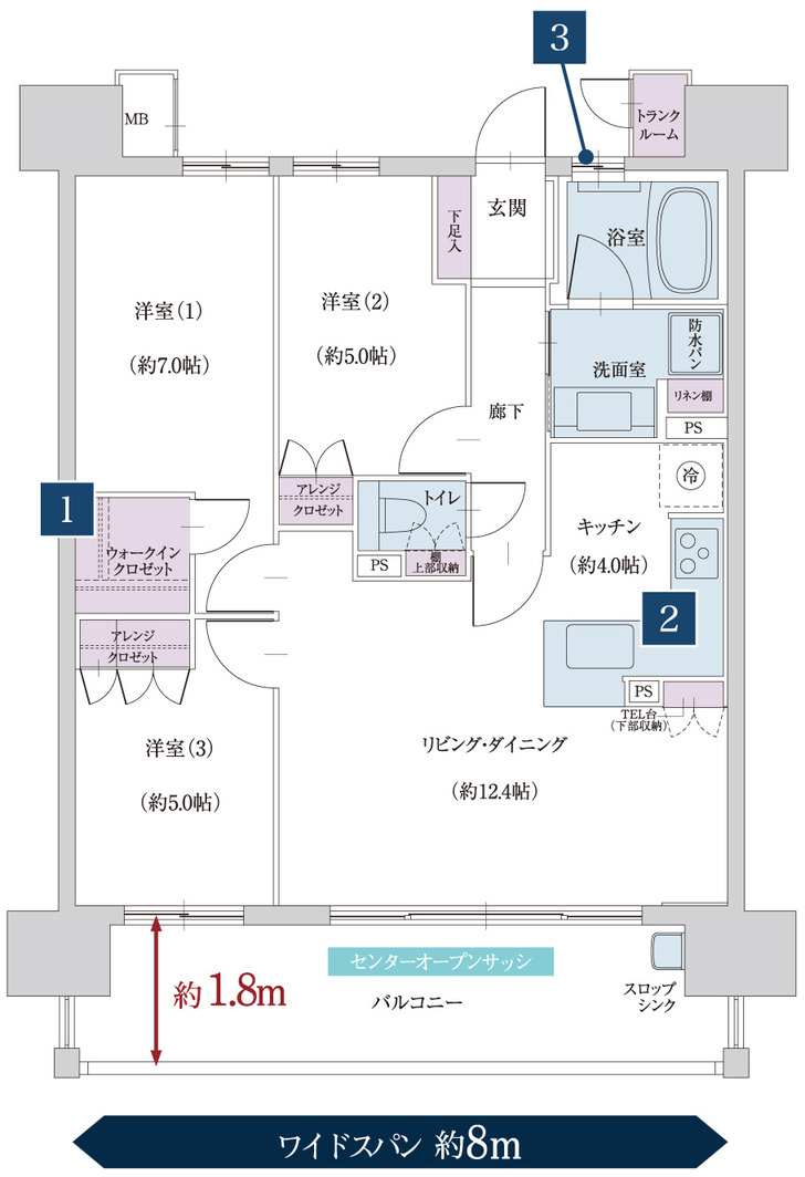 [1] ウォークインクロゼット  [2] L型キッチン  [3] 窓付きバスルーム    ※専有面積はメーターボックス面積0.77㎡、トランクルーム面積0.77㎡を含む