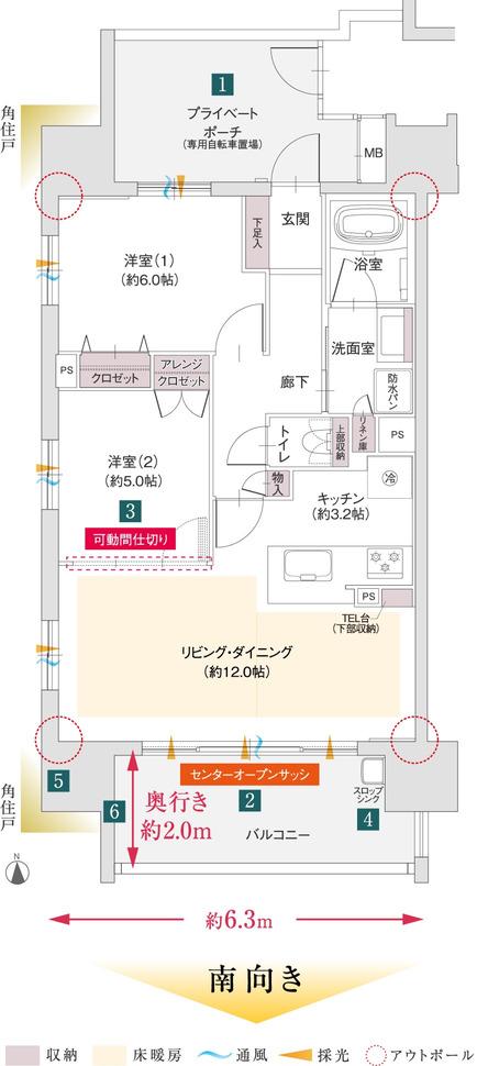 プライベートポーチ面積(専用自転車置場含む):10.14㎡  ※専有面積にはメーターボックス面積0.60㎡含む    [1] プライベートポーチ  [2] センターオープンサッシ  [3] 可動間仕切り  [4] スロップシンク  [5] アウトポール  [6] 奥行2mのバルコニー