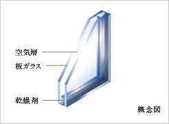 【複層ガラス】  冷暖房効率を高める